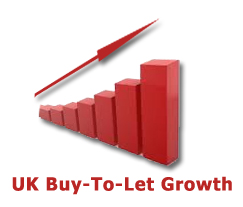Residential Buy to Let Mortgage Guardian